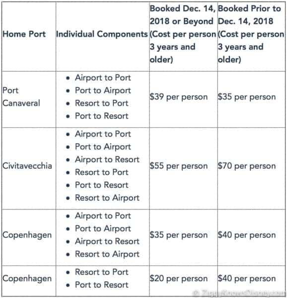 Palo Remy Price Increase Disney Cruise Line