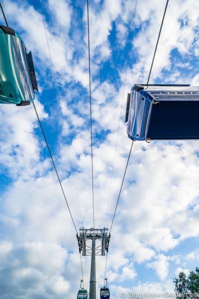 movement of Disney Skyliner Gondola