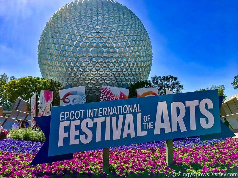 Disney World Crowd Calendar special events