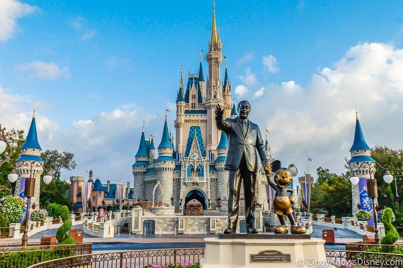 Walt Disney World Reopening Guidelines