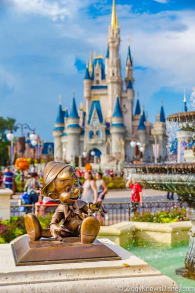 Disney World park reservations