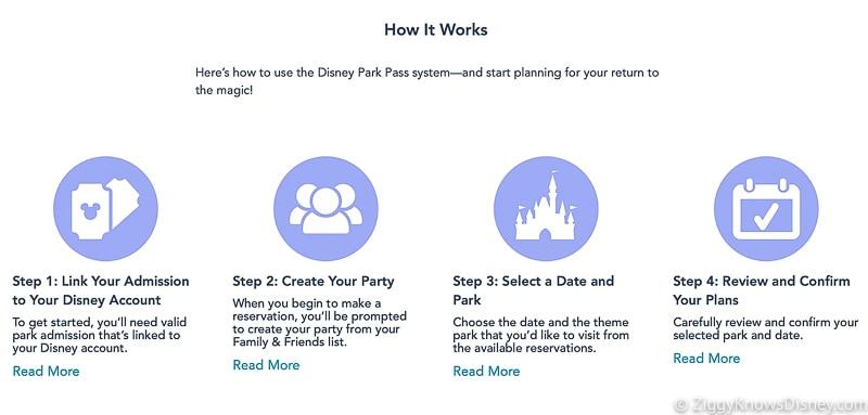 Disney Park Pass system how it works screenshot