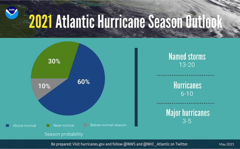 NOAA 2021 Hurricane Season predictions