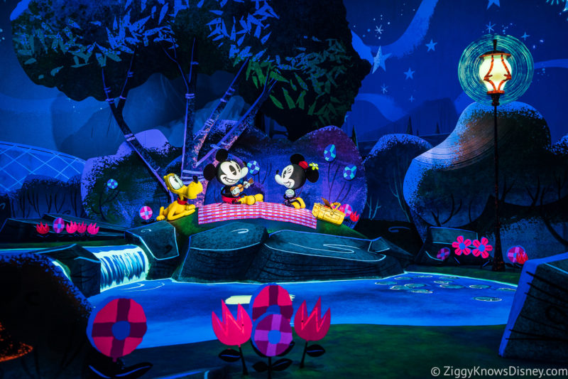 Disney Trip Planning Guide