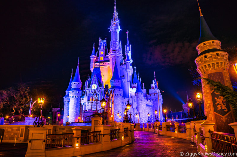 Cheapest Time to go to Disney World