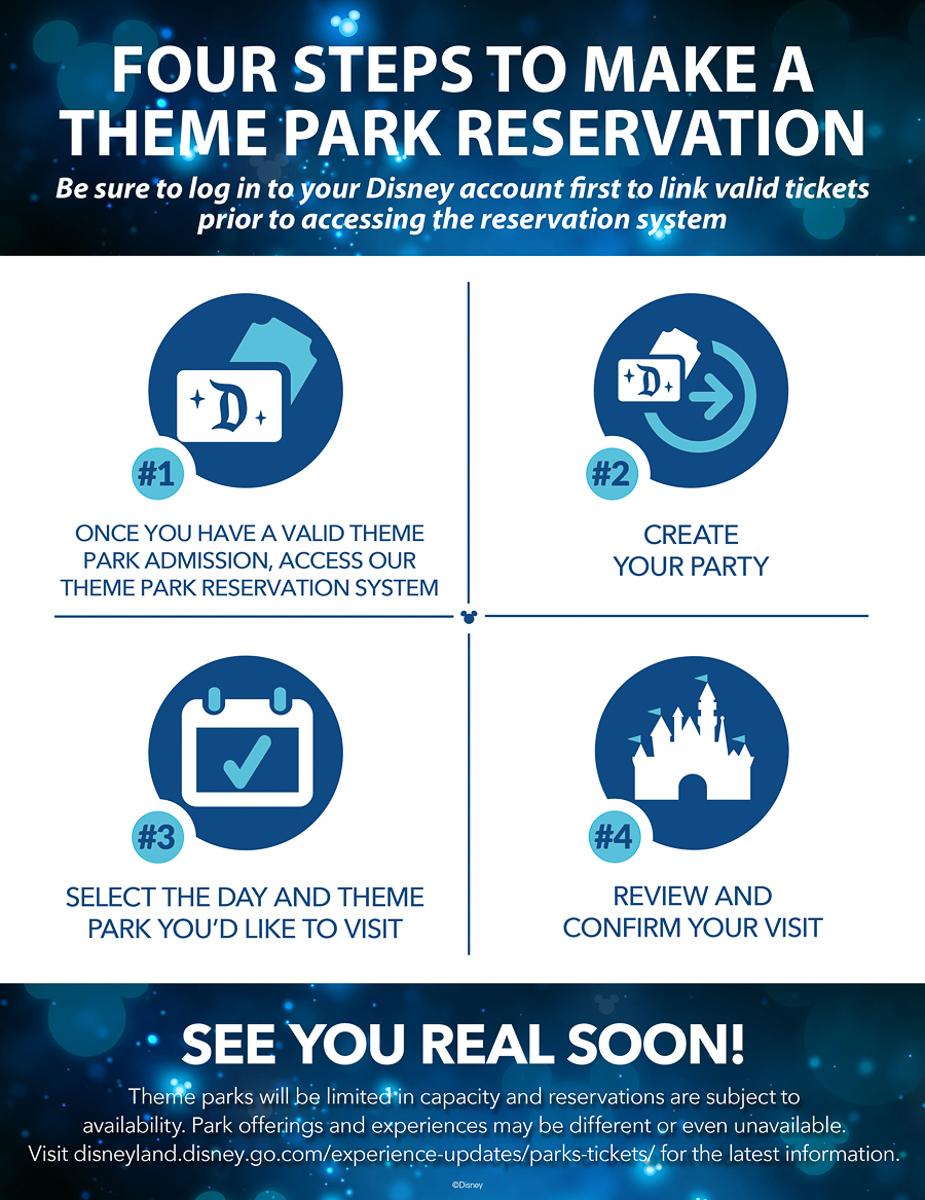 How to Make Disneyland Park Reservations