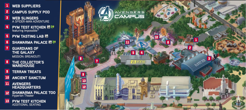 Recruit's Guide Avengers Campus